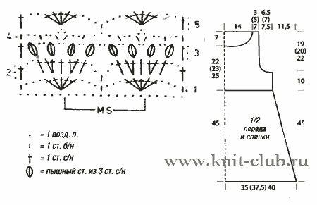 1393493830_krasivaja-vjazanaja-tunika.png 450×291 пикс