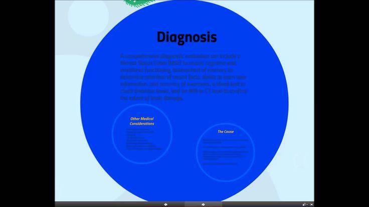 A Closer Look at Korsakoff's Syndrome: Part 2