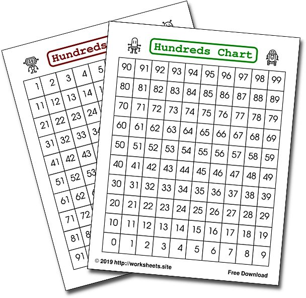 100 Chart. Free Printable 100s Chart. Different versions