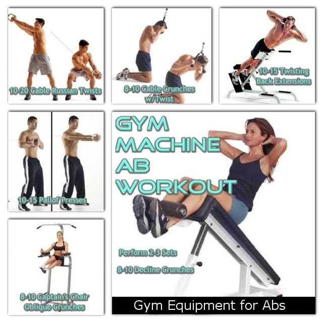 2 Sinew Sinewnutrition Twitter In 2021 Abs Workout Abs Workout Routines Workout Machines