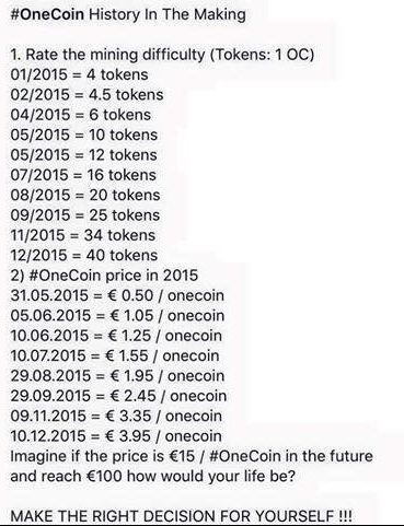 Today Price: Onecoin Today Price