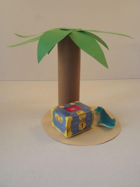 Een schateiland.Bestaat uit smarties palmboom ,schatkist en snoepdolfijn