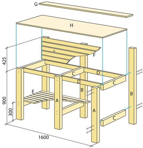 Bygg ett praktiskt utekök - Fixa - Hus & Hem