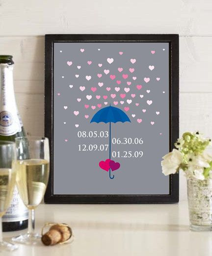 Personalized Important Dates, Anniversary Gift,Birthday Printable,Wedding Wall Art, Custom Graphic Design,Home Decor Poster,Instant Download by MirDesigns on Etsy