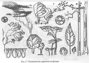 Стилизованное изображение деревьев, деталей рельефа и городского окружения