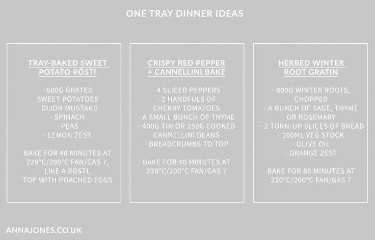 One tray dinner ideas