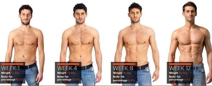 men's health cover model body fat percentage