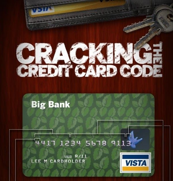 Ever Wonder What The Numbers On Your Credit Or Debit Card