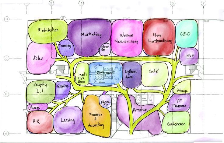 bubble diagram space planning - Google Search