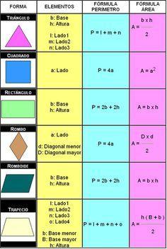 Aprenderás cómo calcular el perímetro y el área de los polígonos                                                                                                                                                                                 Más