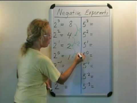 OUTSTANDING video!! Negative Exponents Video: Learn Them with a Pattern!