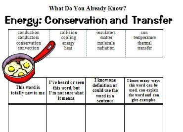 Role of students in energy conservation