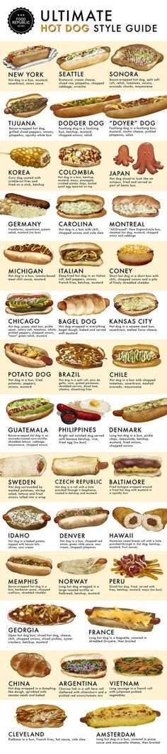 Ultimate HOT DOG Style Guide