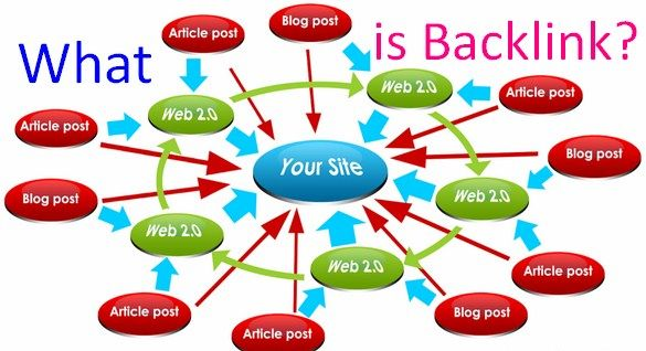 What is backlink & why are they important to your website? If you have come crossways the term backlinks fairly often then you doing a search