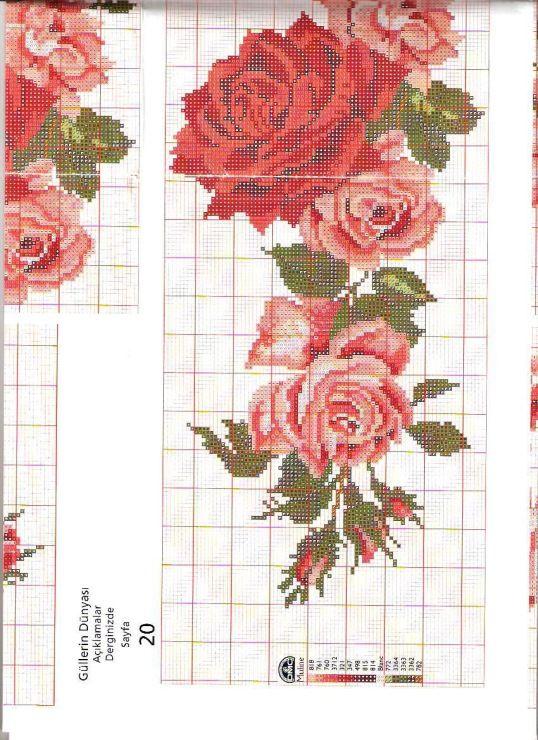 Lovely Chart E / obrus w róże 3/5