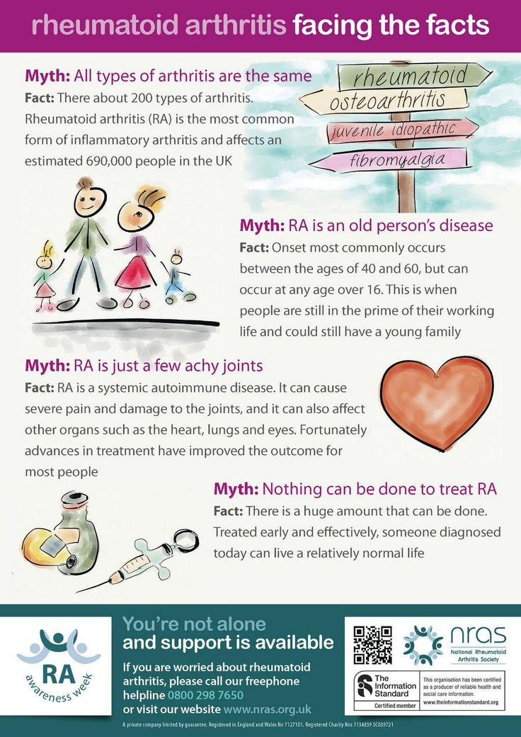 Rheumatoid Arthritis Myth Buster from @Evelyn Siqueira Spencer Rheumatoid Arthritis Society (NRAS) #strikeanyage #RAweek #RA