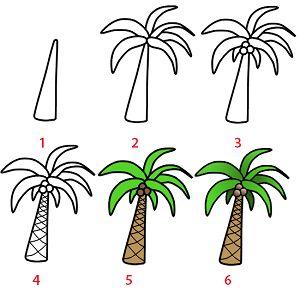 Dessiner un palmier étape par étape