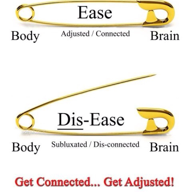 17 Best Images About Chiro Informative On Pinterest