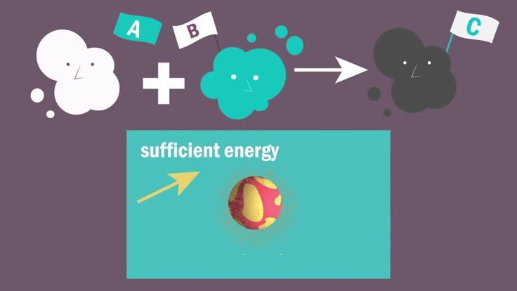 Rates of reaction | Chemistry for All | The Fuse School
