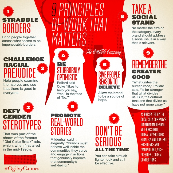 9 Principles of Work That Matters from the Coca-Cola panel at #CannesLions / #OgilvyCannes