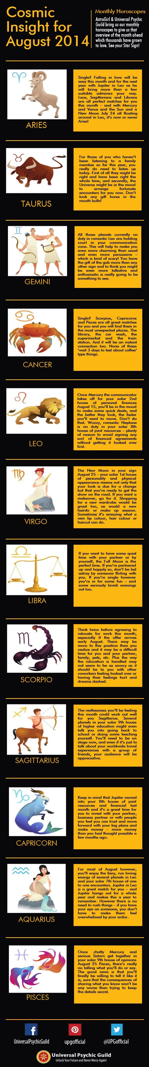"""In case you missed this: """"Cosmic Insight for August 2014"""". Below is an #Infographic of your #Horoscope for the month of August to help you find the answers to what your future holds in all aspects of life."""
