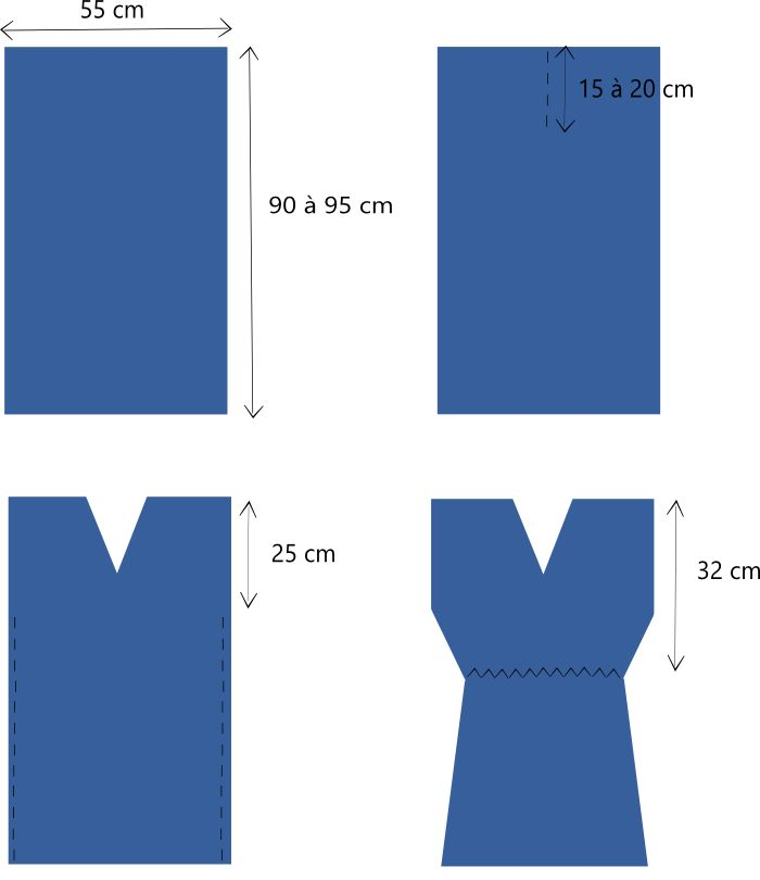 Tutoriel : la robe d'été pour les nulles en couture |
