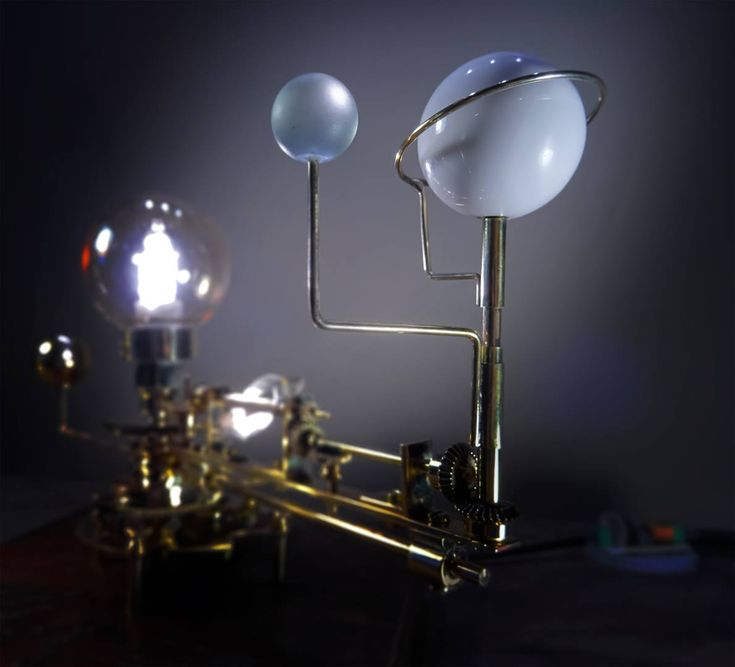 solar system planetarium model instructions