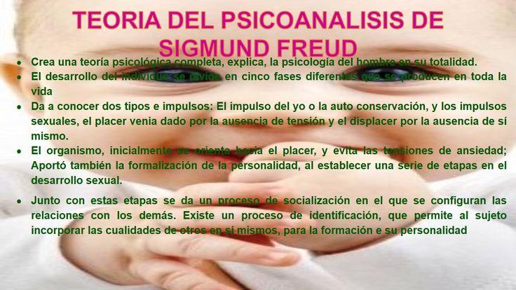 Resultado de imagen para las teorías de Sigmund Freud.