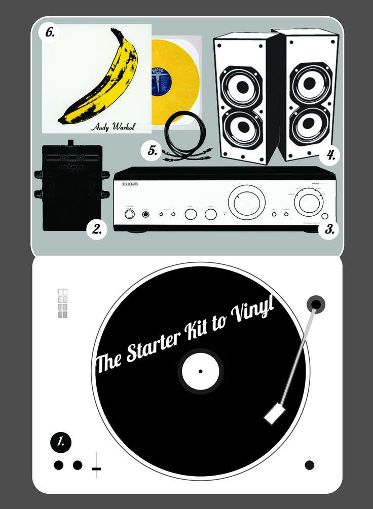 starter_guide_to_vinyl