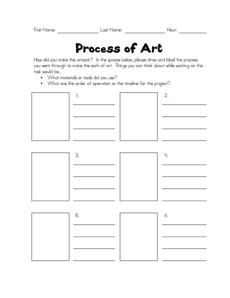 Process of art.pdf