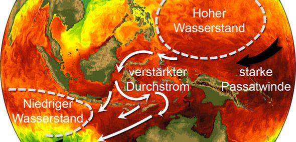 """scinexx   Indischer Ozean """"versteckt"""" Erderwärmung: Meeresforscher weisen erhöhte Wärmeaufnahme in den letzten Jahrzehnten nach - Klimawandel, Erderwärmung, globale Erwärmung - Klimawandel, Erderwärmung, globale Erwärmung, indischer Ozean, Pazifischer Ozean, Meeresströmung, Thermohaline Zirkulation, Passatwinde, La Niña, El Niño"""