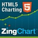Make rich charts using HTML5 Canvas and SVG