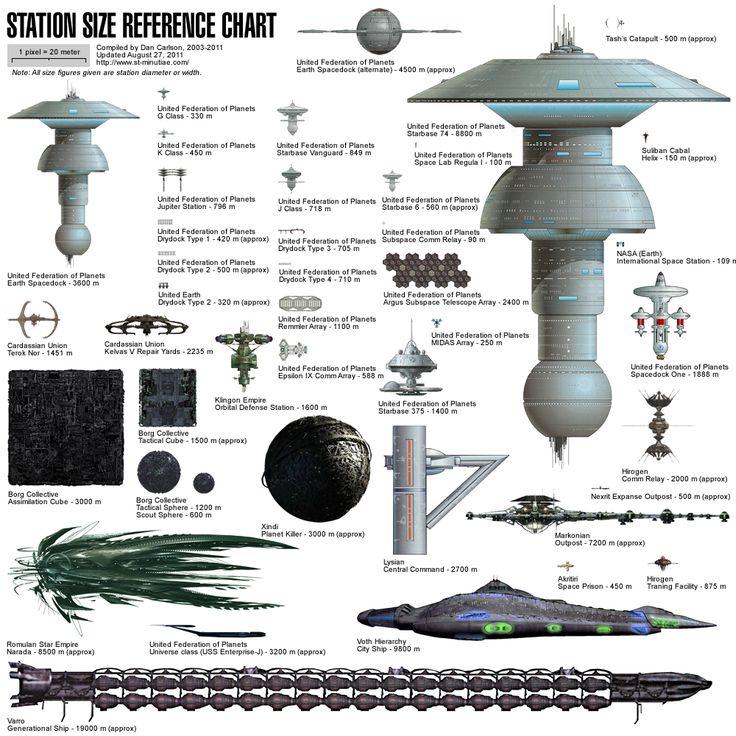 starfleet space stations - photo #21