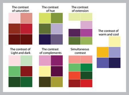Ittens-color-contrast natural-colourslive journal.com