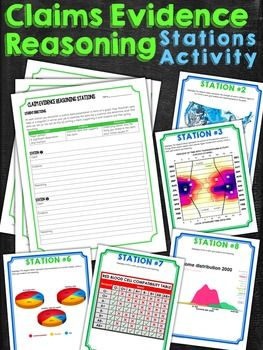 Claim Evidence Reasoning Station Activity                                                                                                                                                      More