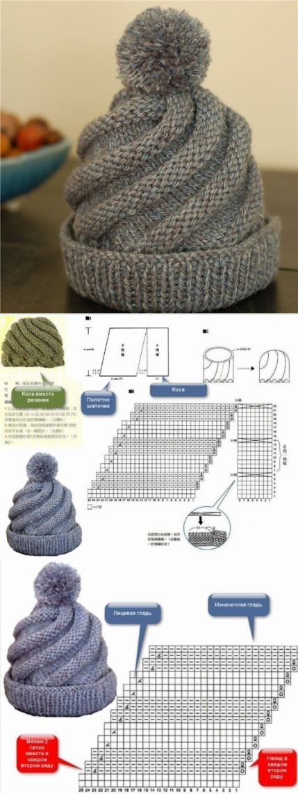 86 best ciapky images on Pinterest   Knit hats, Knitting patterns ...