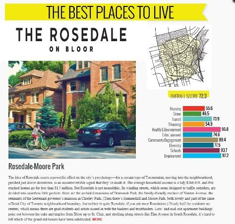 If you are interested to invest your lifetime savings in such a project which will definitely raise your  profits. #TheRosedaleOnBloor a mixed used condominium project coming soon located at  387 Bloor Street East ,Toronto.Get more info by visiting the presented link.    #TheRosedaleOnBloor