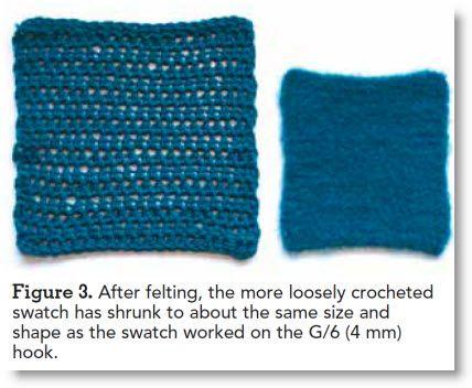 How to Felt Crochet: Felting Instructions Plus 4 Free Felted Crochet Patterns · Felting   CraftGossip.com