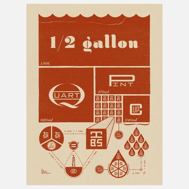 Kitchen print 12x16 red design inspiration inspiration for 12x16 kitchen plans