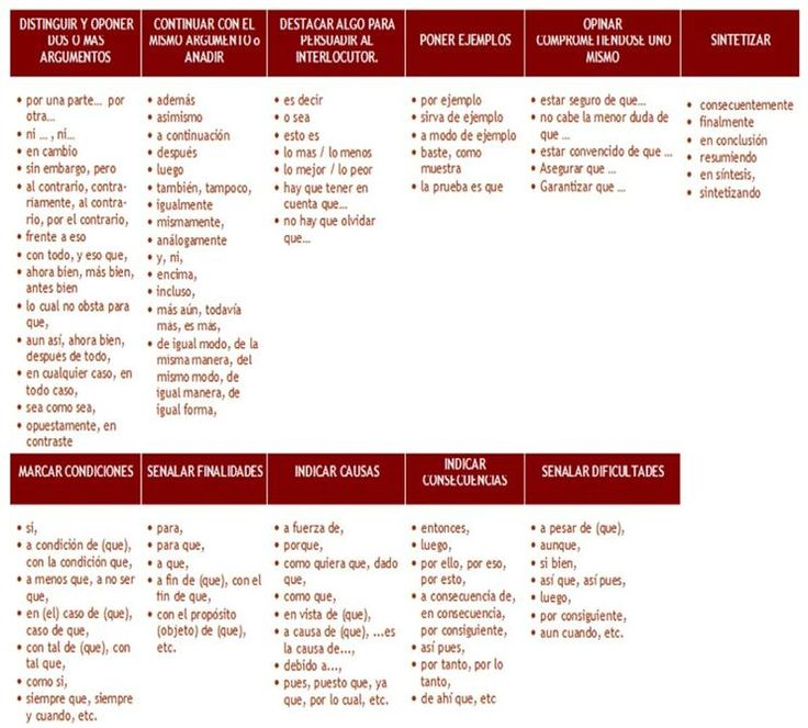 lista de conectores en ingles pdf