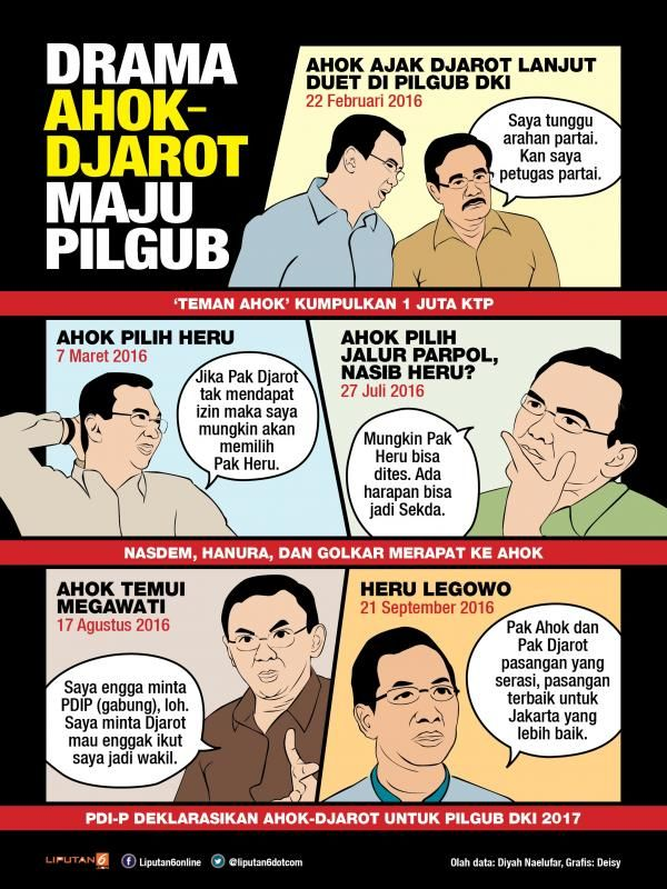Drama Ahok Dapatkan Djarot - News Liputan6.com