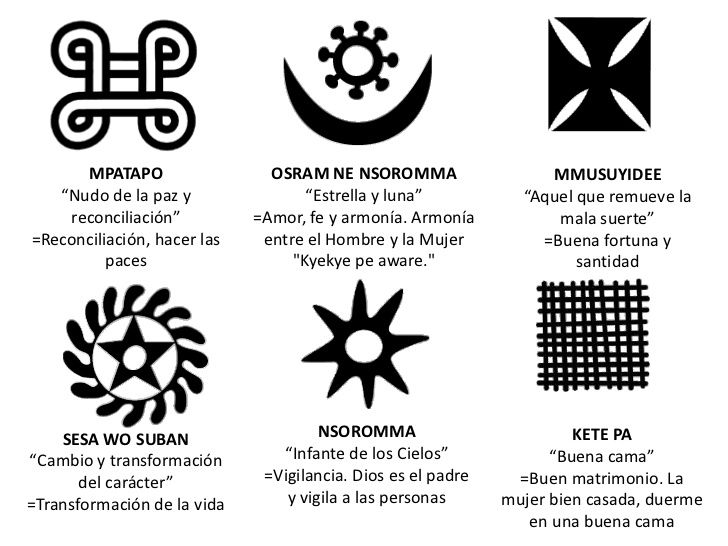 Simbolos africanos y su significado buscar con google s mbolos pinterest - Simbolos japoneses y su significado ...
