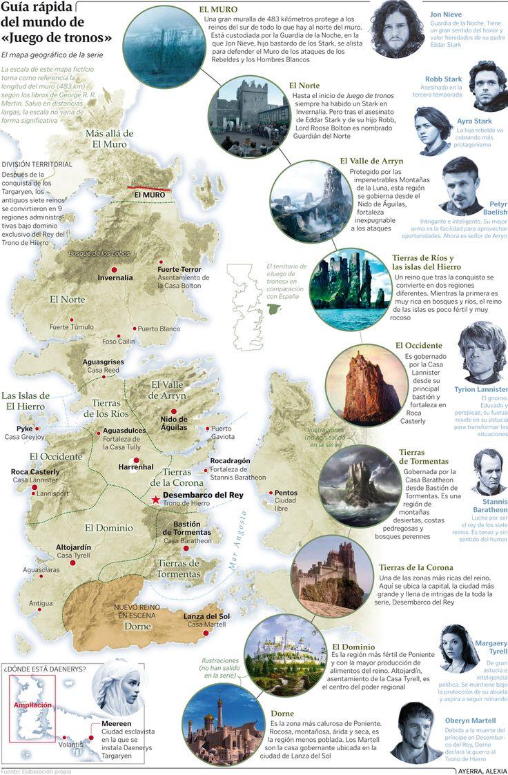 Juego de Tronos: Guía rápida del mundo de George R. R. Martin