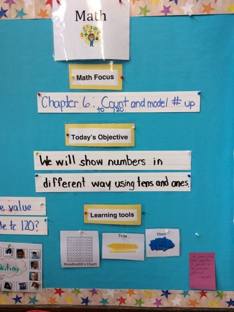 Learning Objectives Board with Visual Support, Capasso-Covotsos & Grogan PS 121