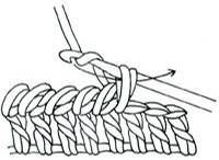 Schnell und einfach häkeln lernen: Wir erklären die Grundbegriffe beim Häkeln und zeigen wie man Luftmaschen, Stäbchen, Krebsstich und mehr häkelt.