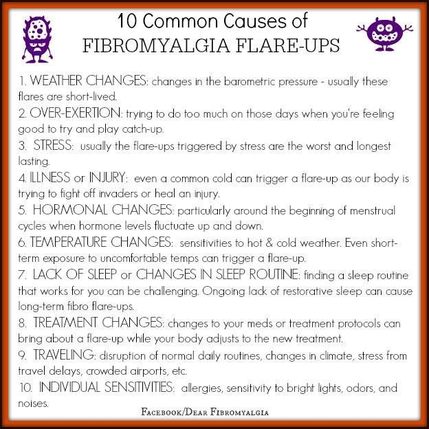 1000+ images about Fibro & All Its Friends on Pinterest ...
