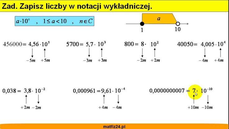 Co to jest notacja wykładnicza? http://matfiz24.pl/potegi/notacja-wykladnicza