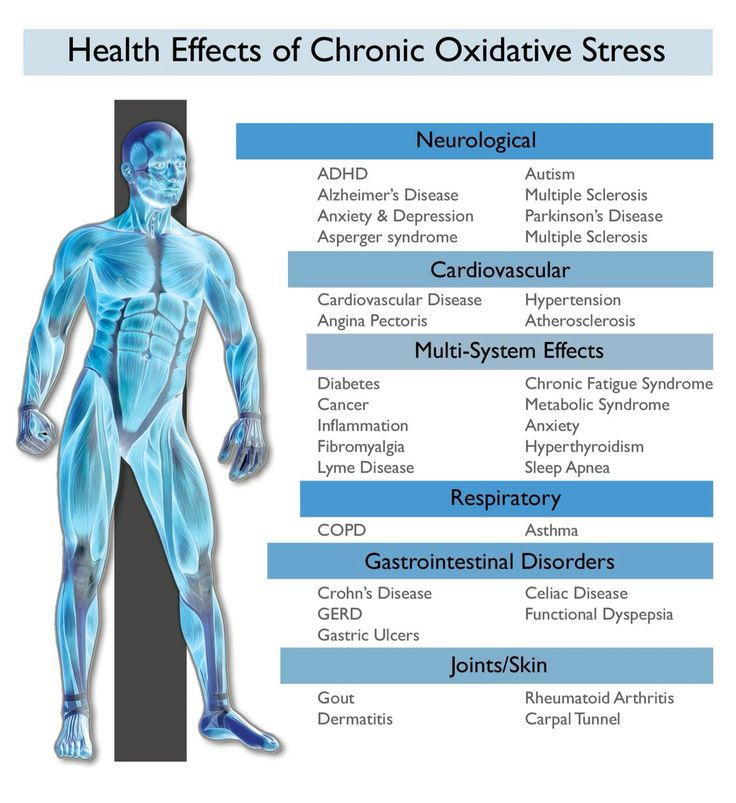 We all have Oxidative Stress... DISCOVER THE NEW REVOLUTION OF ASEA. Visit http://brandongibson.co.uk/income-generating-systems/asea/