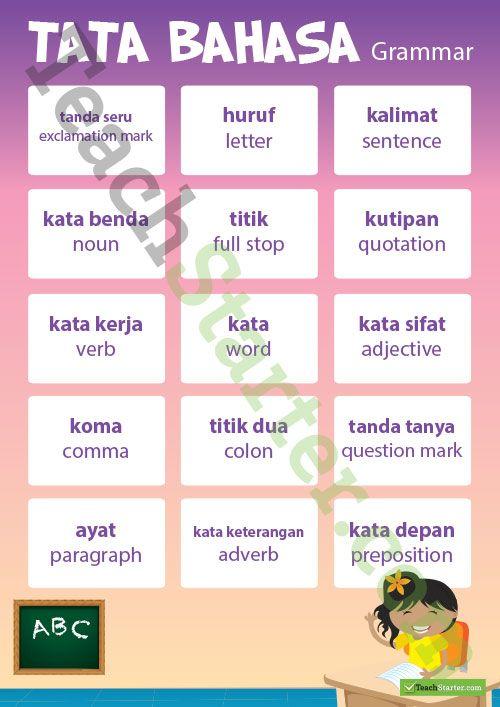 Grammar – Indonesian Language Poster Teaching Resource