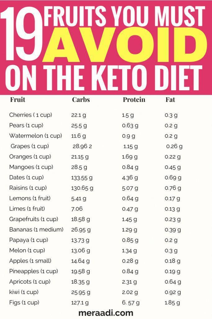 Mini Croissants With Ham Recipe Keto Diet Guide No Carb Diets Keto Diet